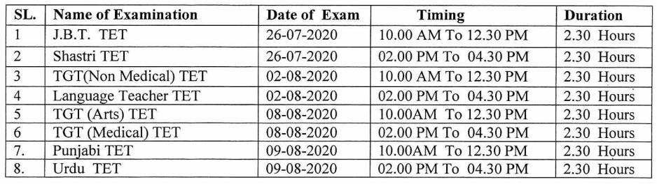HP TET Exam Dates 2020